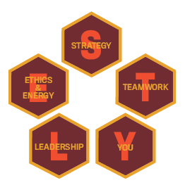 7leadershipgraphic