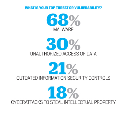 cybersecurity_stats