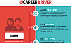CAREERDRIVER: PLAN YOUR FUTURE