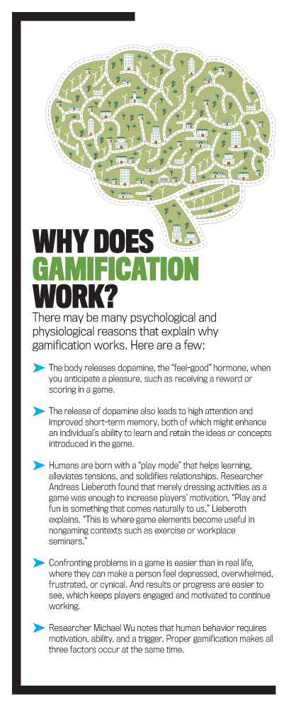 SB_gamification