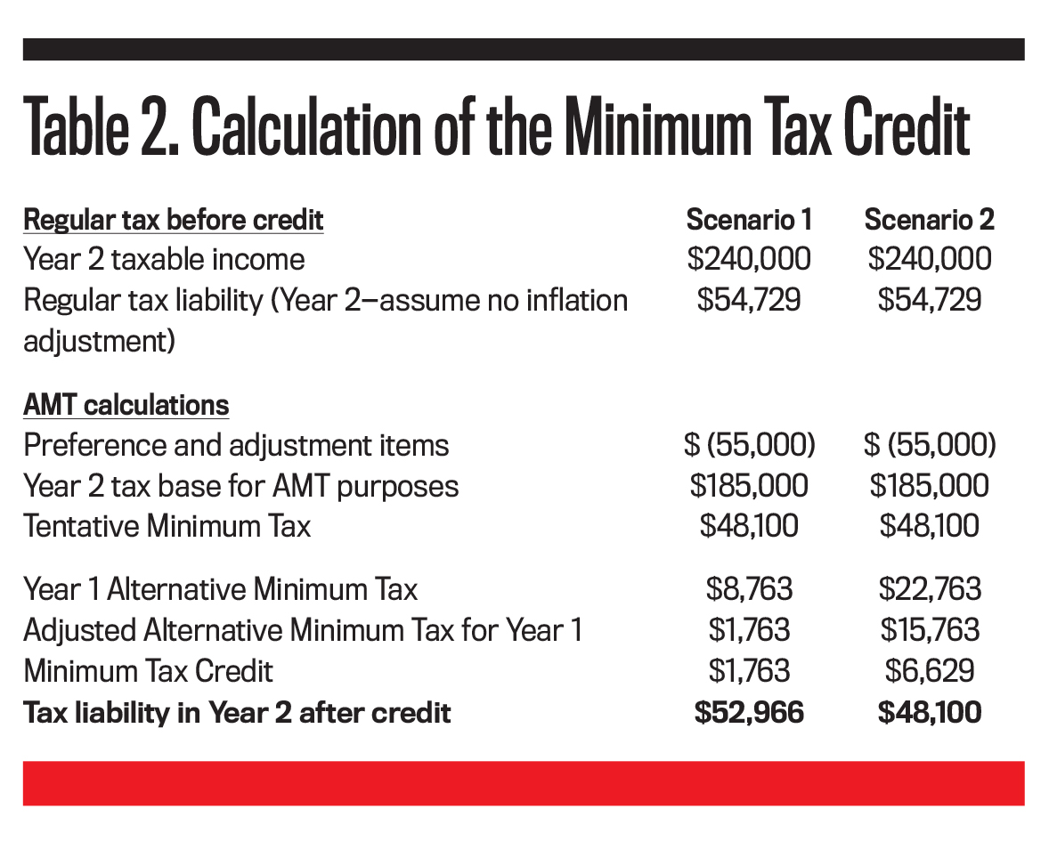 Calculate child tax credit for 2012, 2013 youtube.