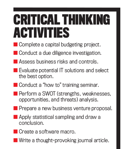 critical thinking training exercises Critical thinking requires practice these critical thinking exercises are the first  steps to acquiring a keen eye and silk tongue find out how here.