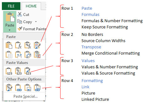 EXCEL: USING PASTE SPECIAL - Strategic Finance