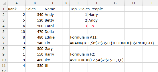 Excel: RANK, COUNTIF, and Floating Point Errors - Strategic
