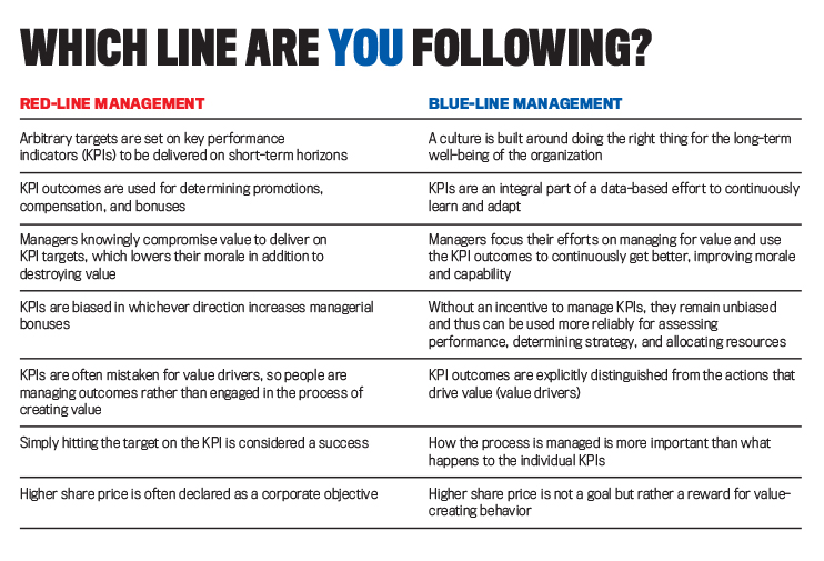 blue line management Director business unit royal haskoningdhv transport & planning europe,  infrastructure, environment, best value management, #blue line management  @.