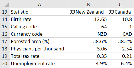 Excel: New Geography Data Type - Strategic Finance