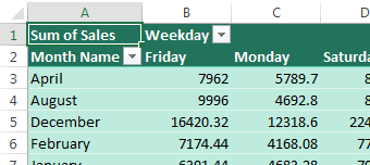 Excel: Pivot Table by Weekday and Month - Strategic Finance