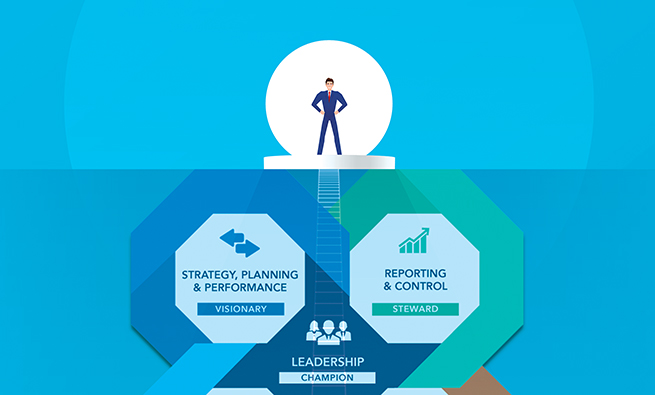 New Competencies for Management Accountants - Strategic Finance