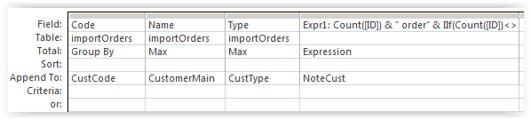 Access: Organizing Imported Data from Excel - Strategic Finance