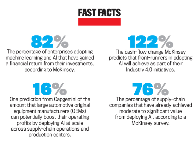 Digital Manufacturing and the CFO - Strategic Finance