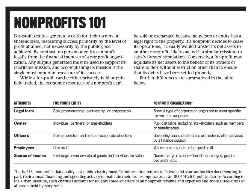 Assessing and Controlling Nonprofit Fraud Risk - Strategic